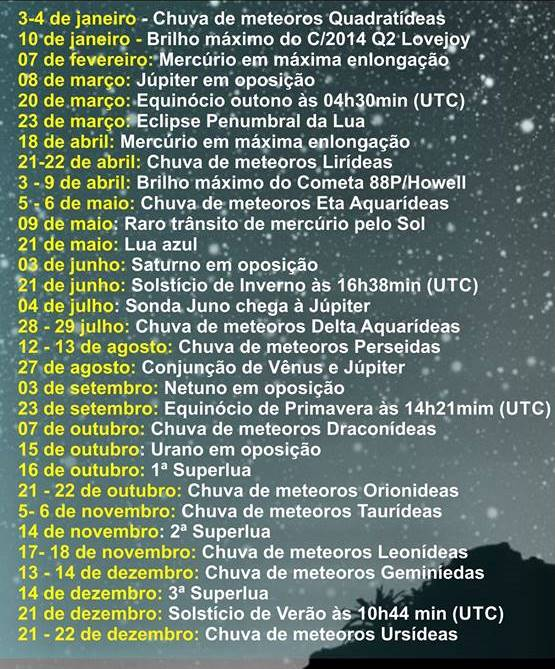 EVENTOS ASTRONOMICOS 2016